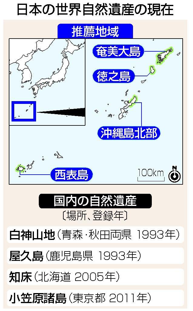 日本 自然遺産 奄美大島 徳之島 沖縄 西表島 世界遺産