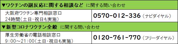 大阪 旅行会社 旅行社 堺 貝塚 旅行 コロナ PCR 副反応 問い合わせ