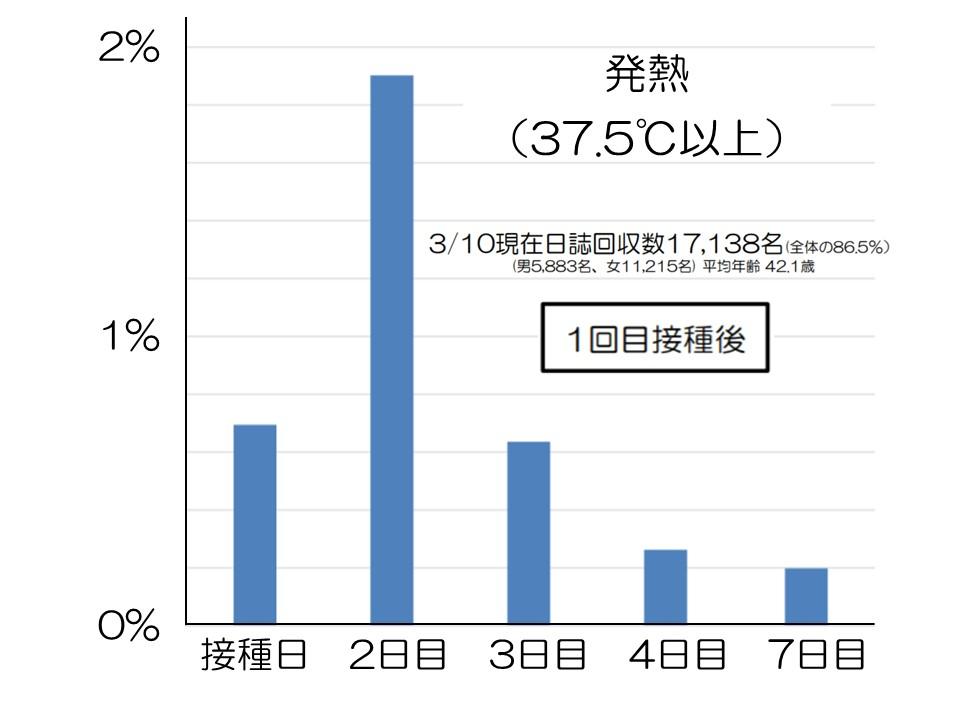 大阪 旅行会社 旅行社 堺 貝塚 旅行 コロナ PCR